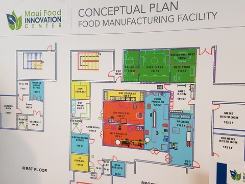 Blueprint for the new Food Innovation Center to be completed August 2019